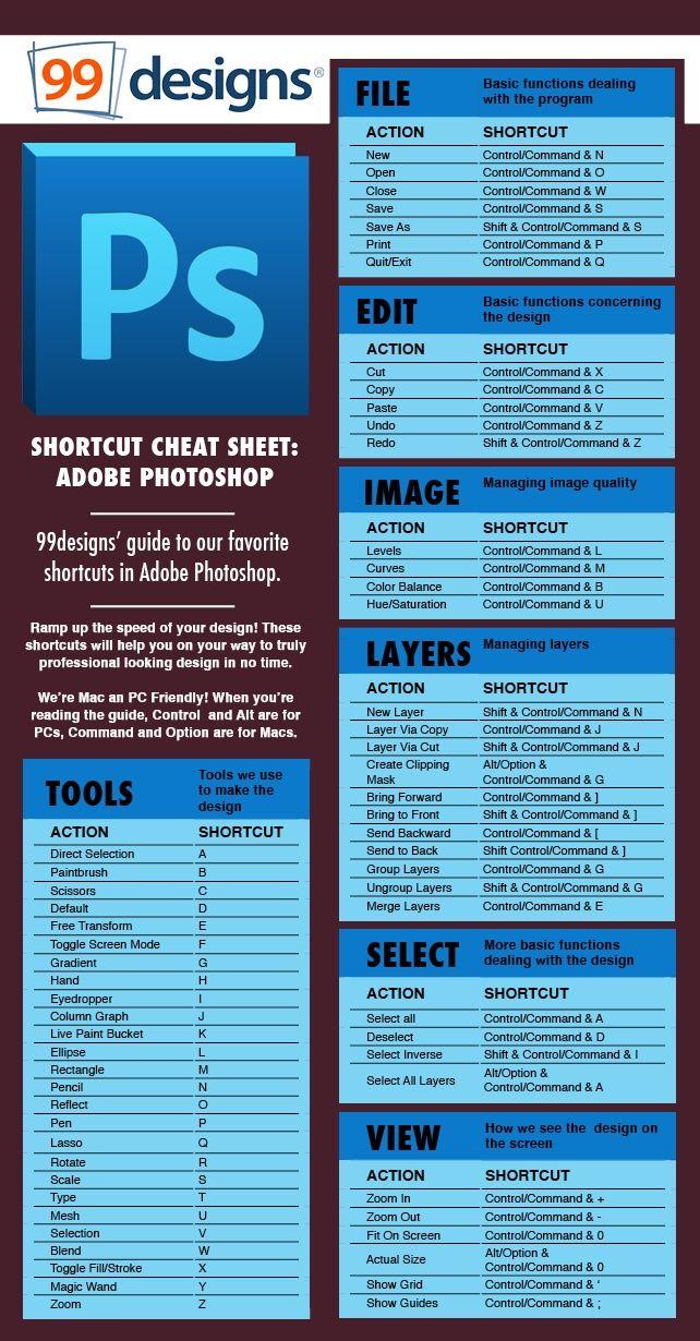 infographie photoshop raccourcis